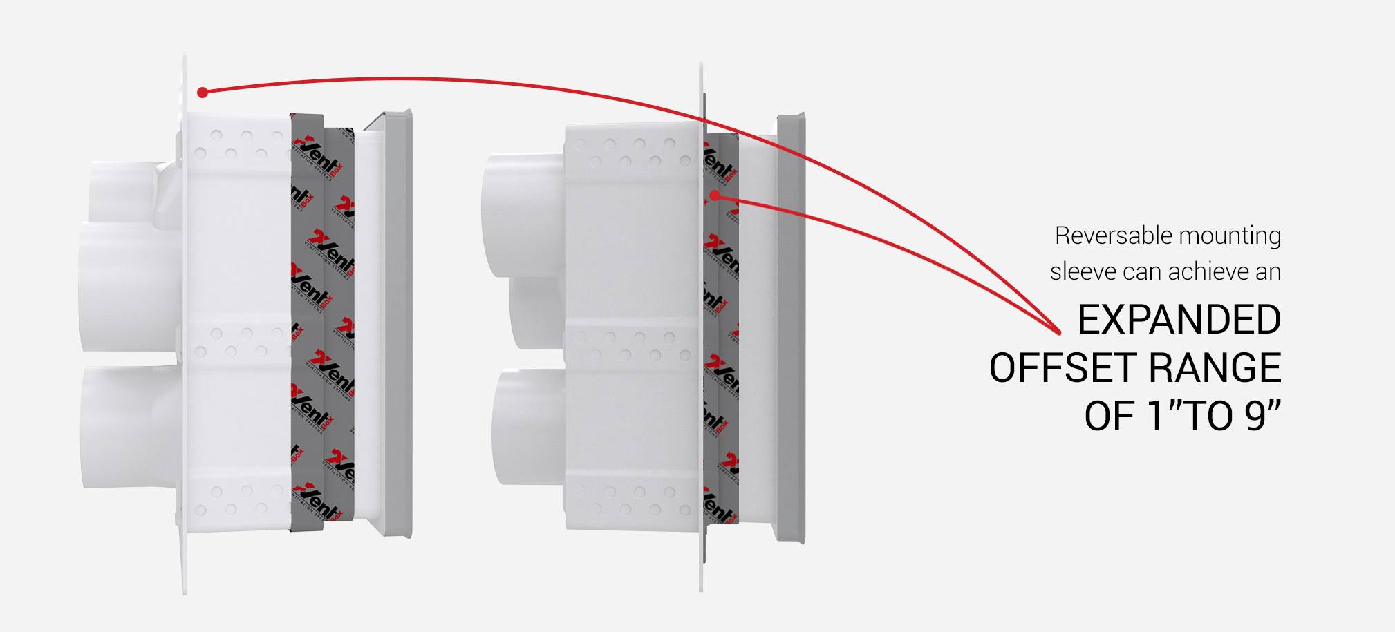 Expanded Offset Range of 1 Inch to 9 Inch
