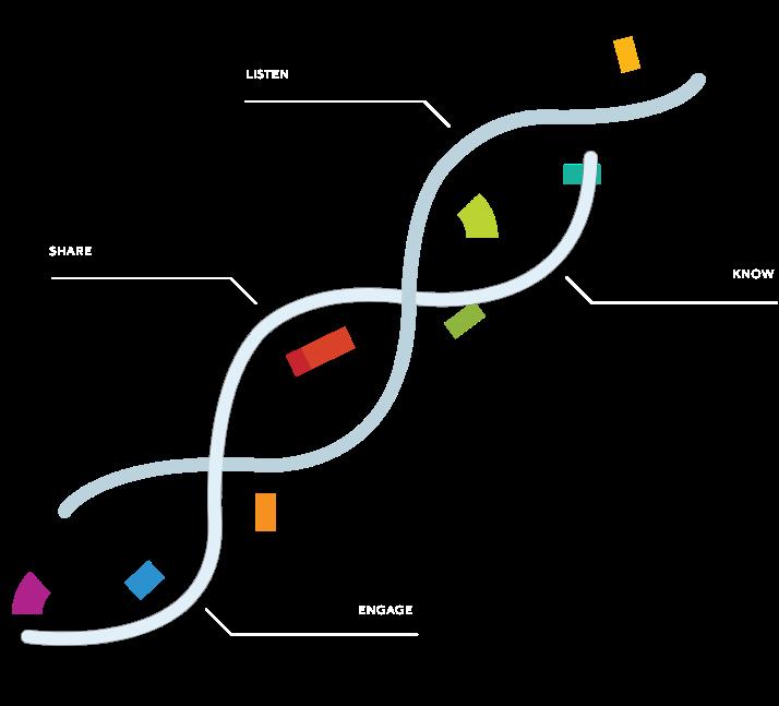 Placeholder Header Image