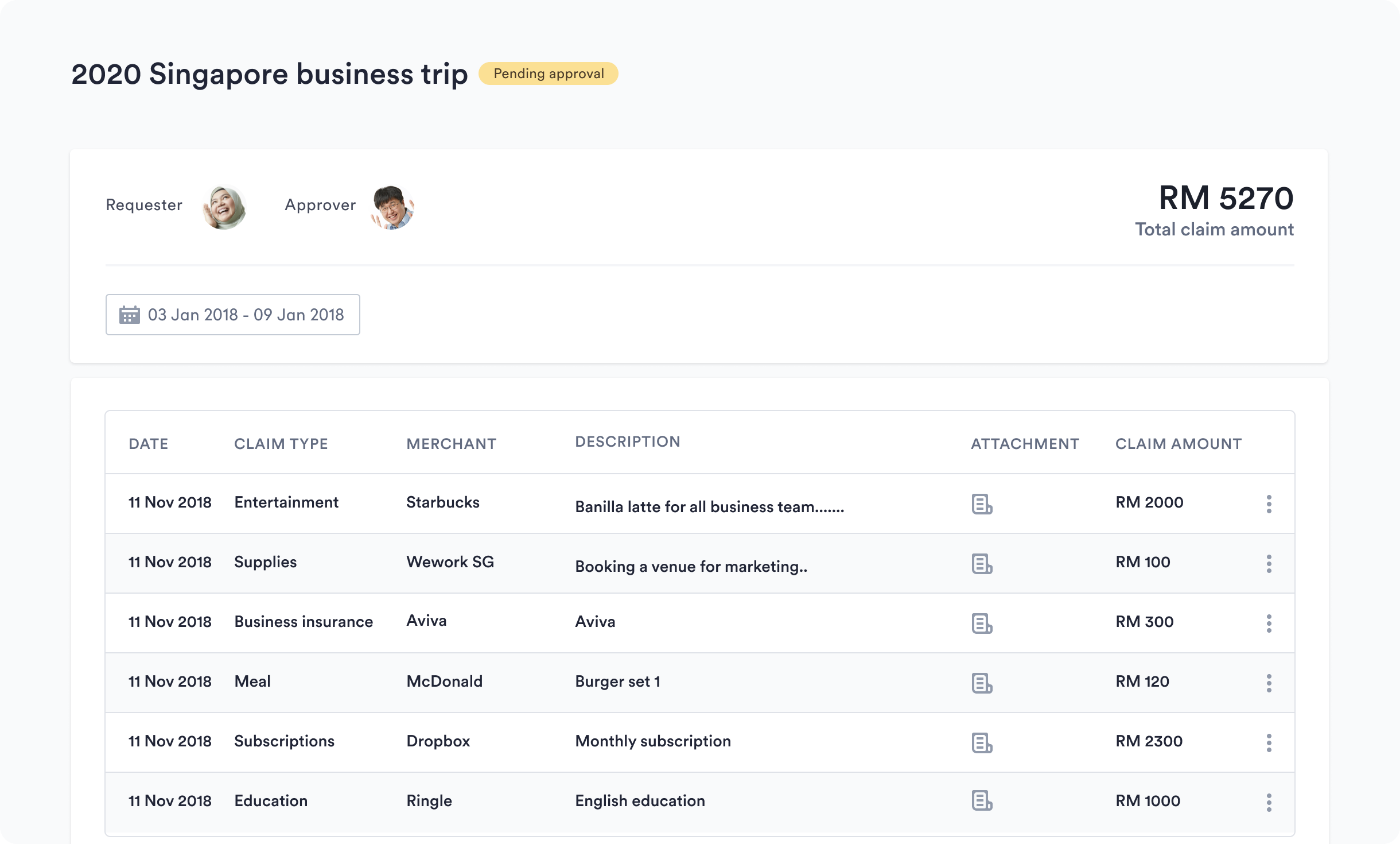 Swingvy Employee Expense Claims Software submission dashboard view