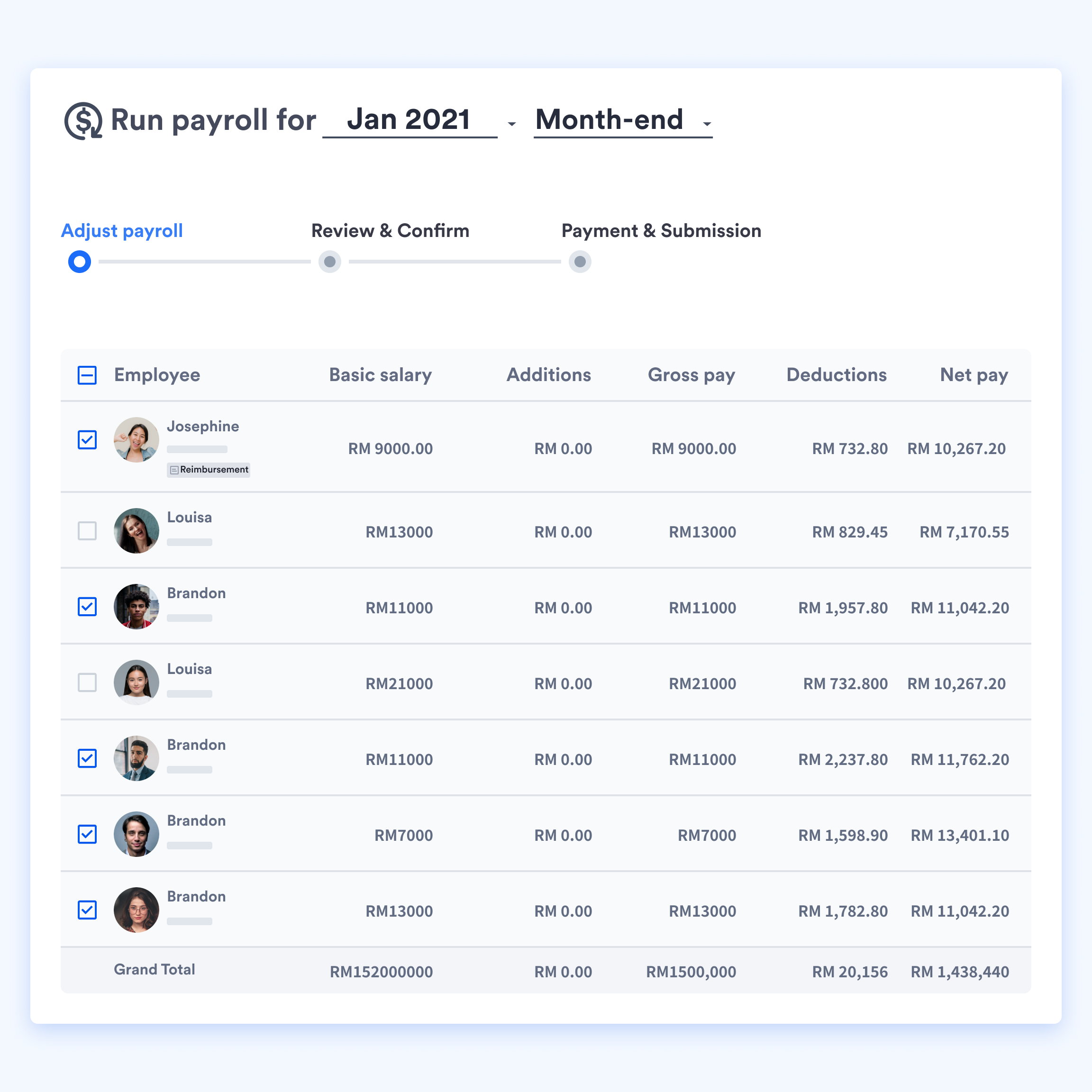 View of Swingvy monthly payroll overview