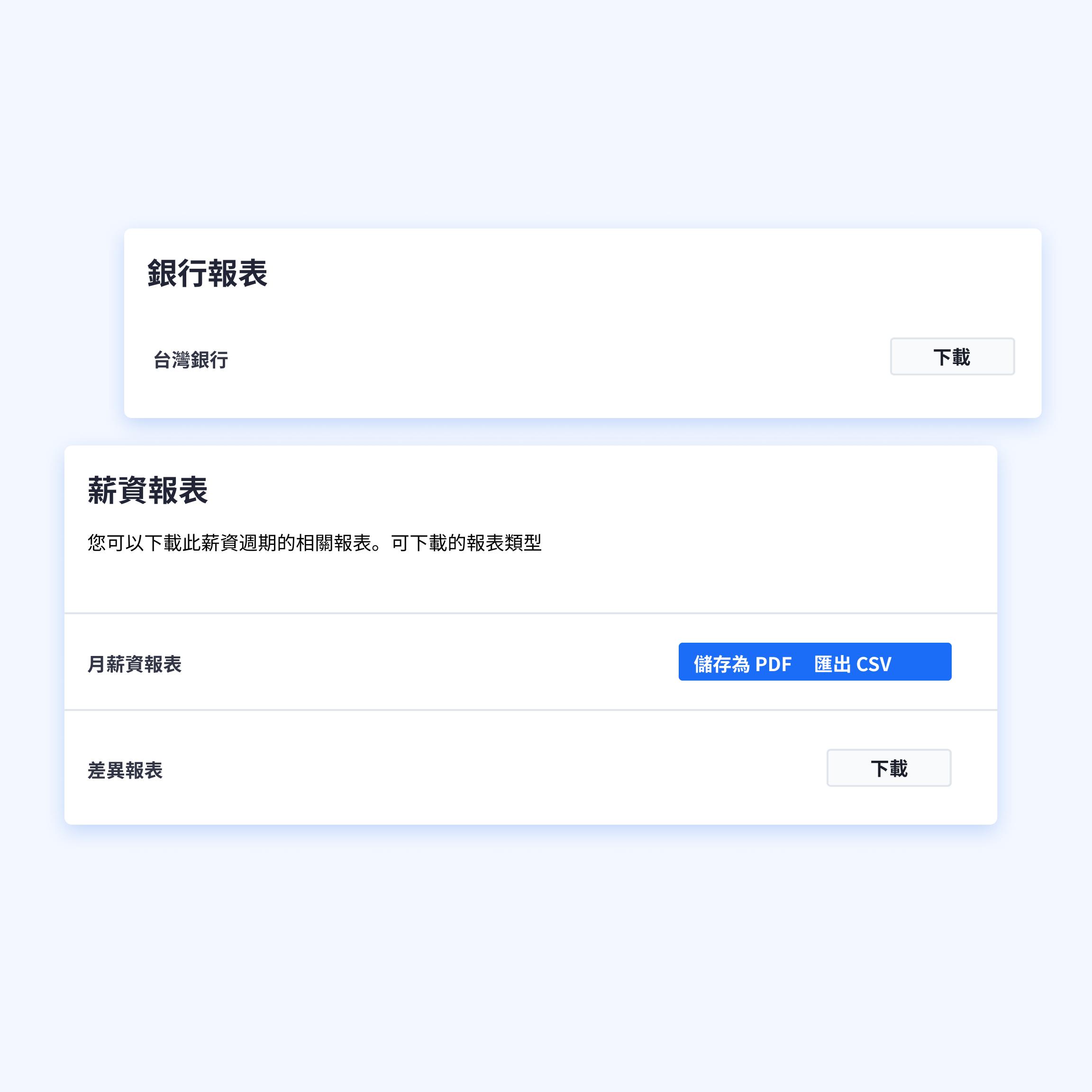 Swingvy雲端人資系統的薪資計算就是快、狠、準,更重要的是,還完全符合台灣勞基法!