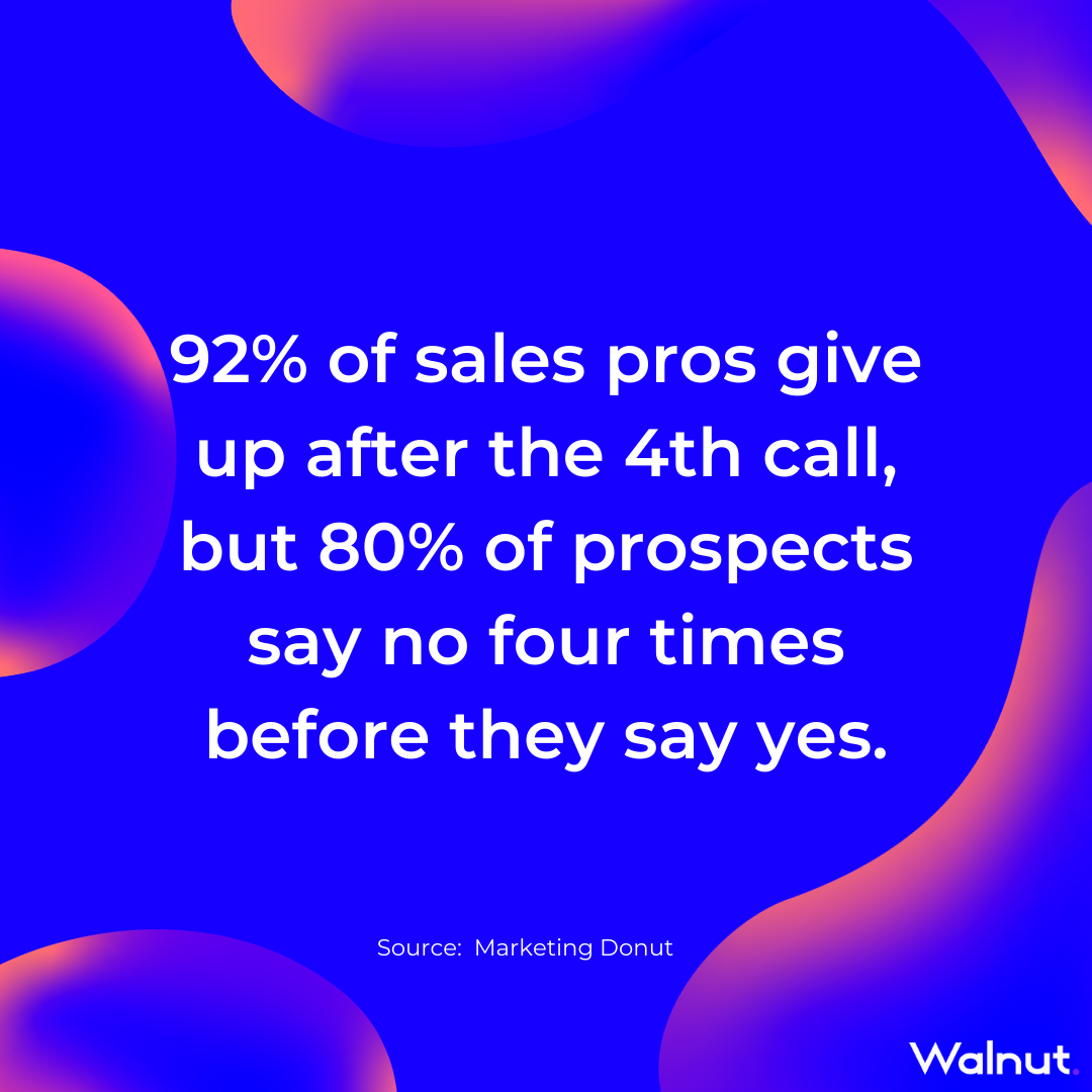 Sales Stats: Numbers of calls prospect