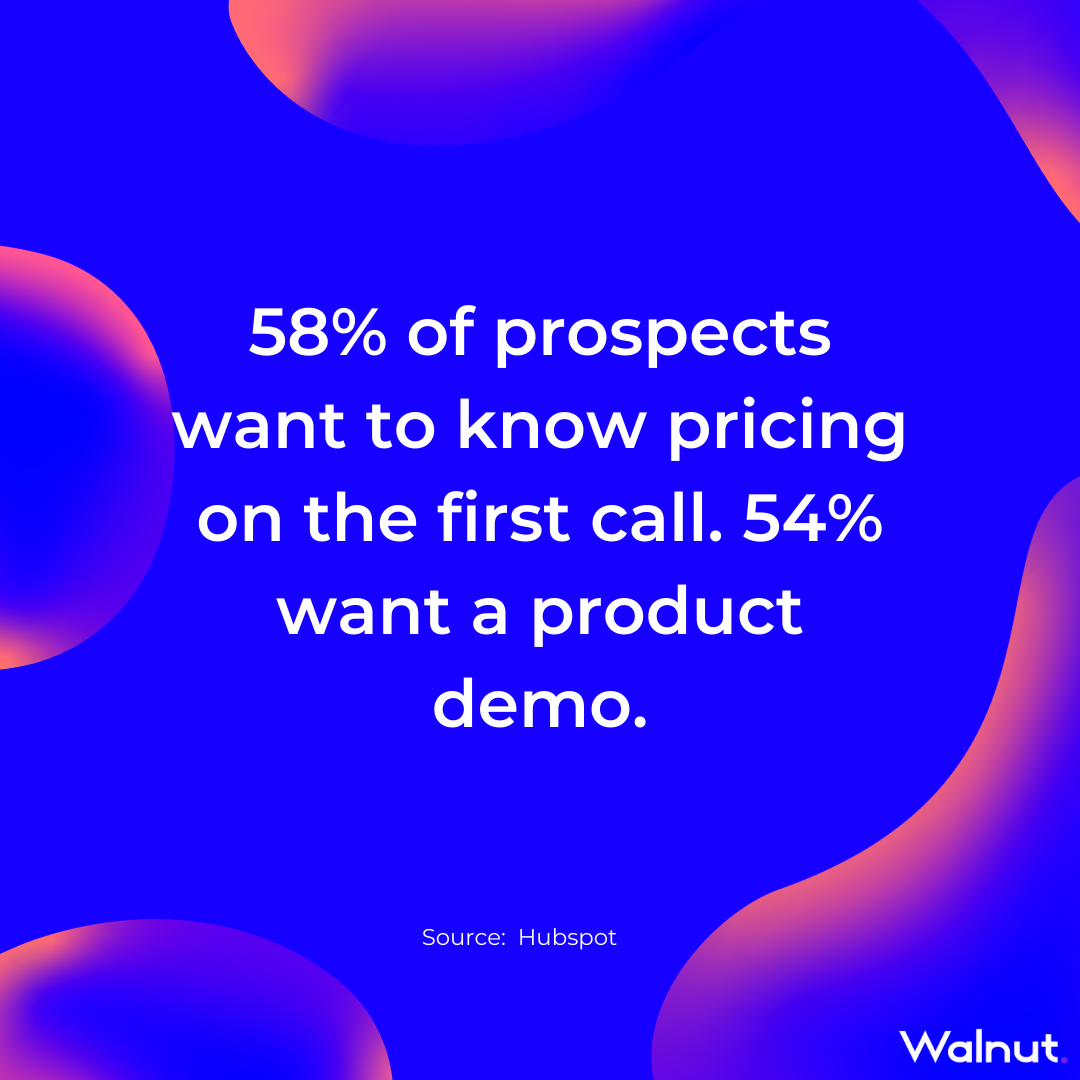 Sales Stats: Pricing and demo stage