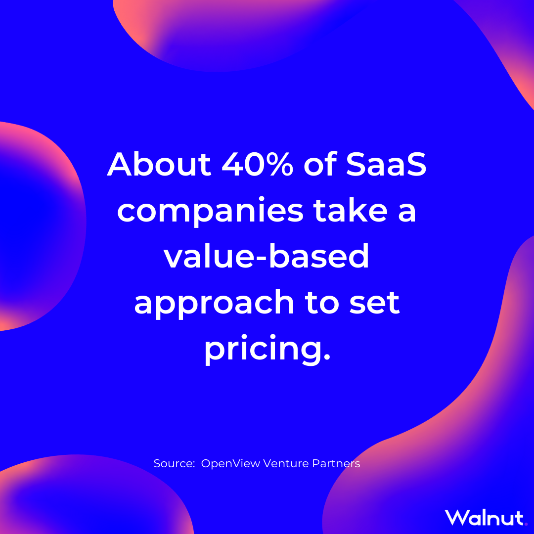 Sales Stats: Value Based Approach SaaS Pricing