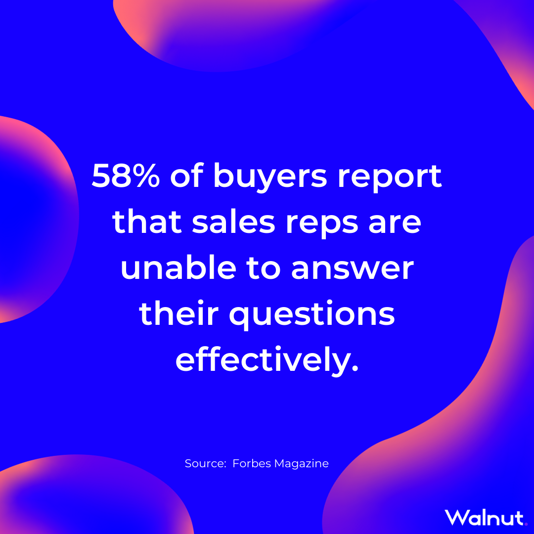 Sales Stats: Buyers opinion on salespeople skills