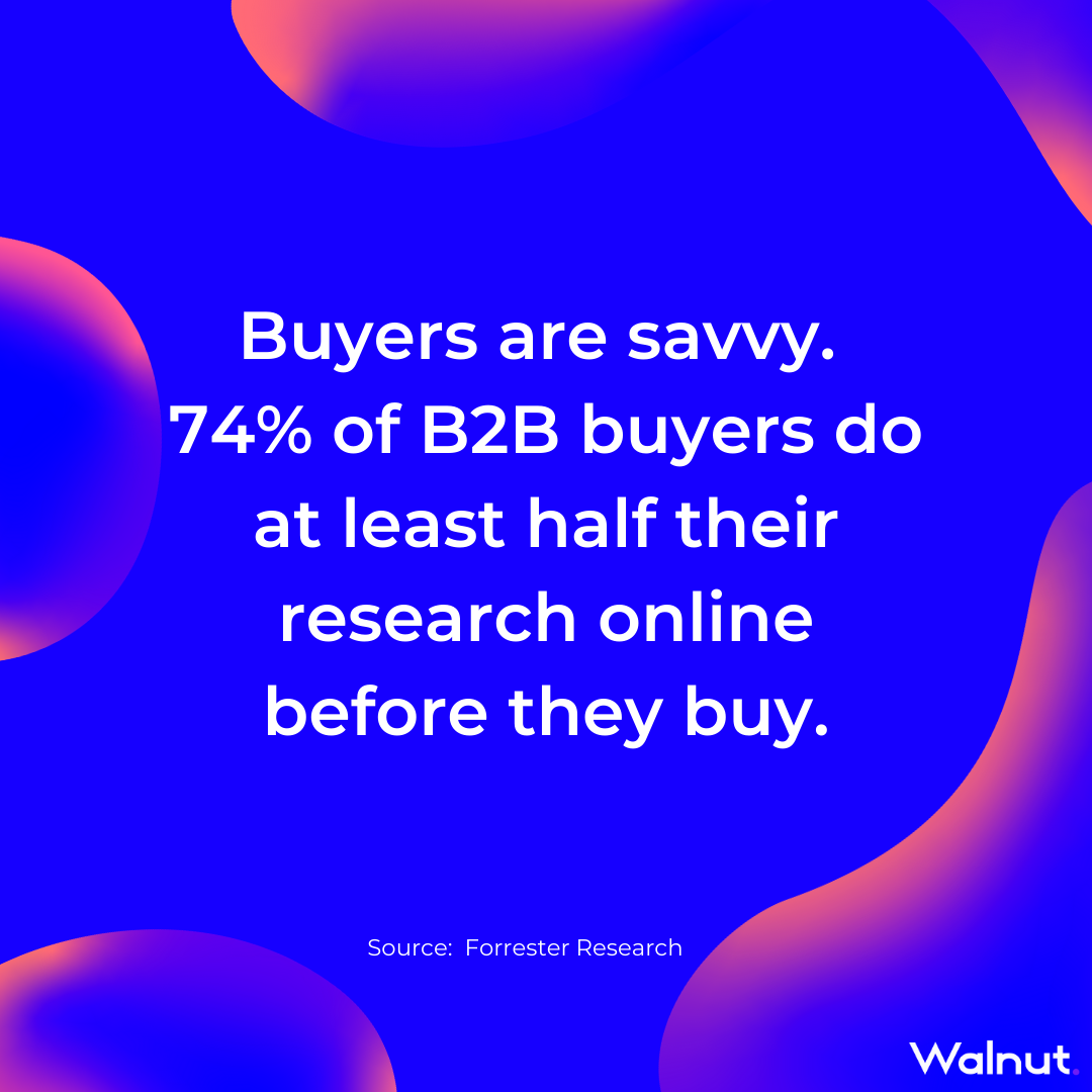 Sales Stats: Tech Savvy Buyers