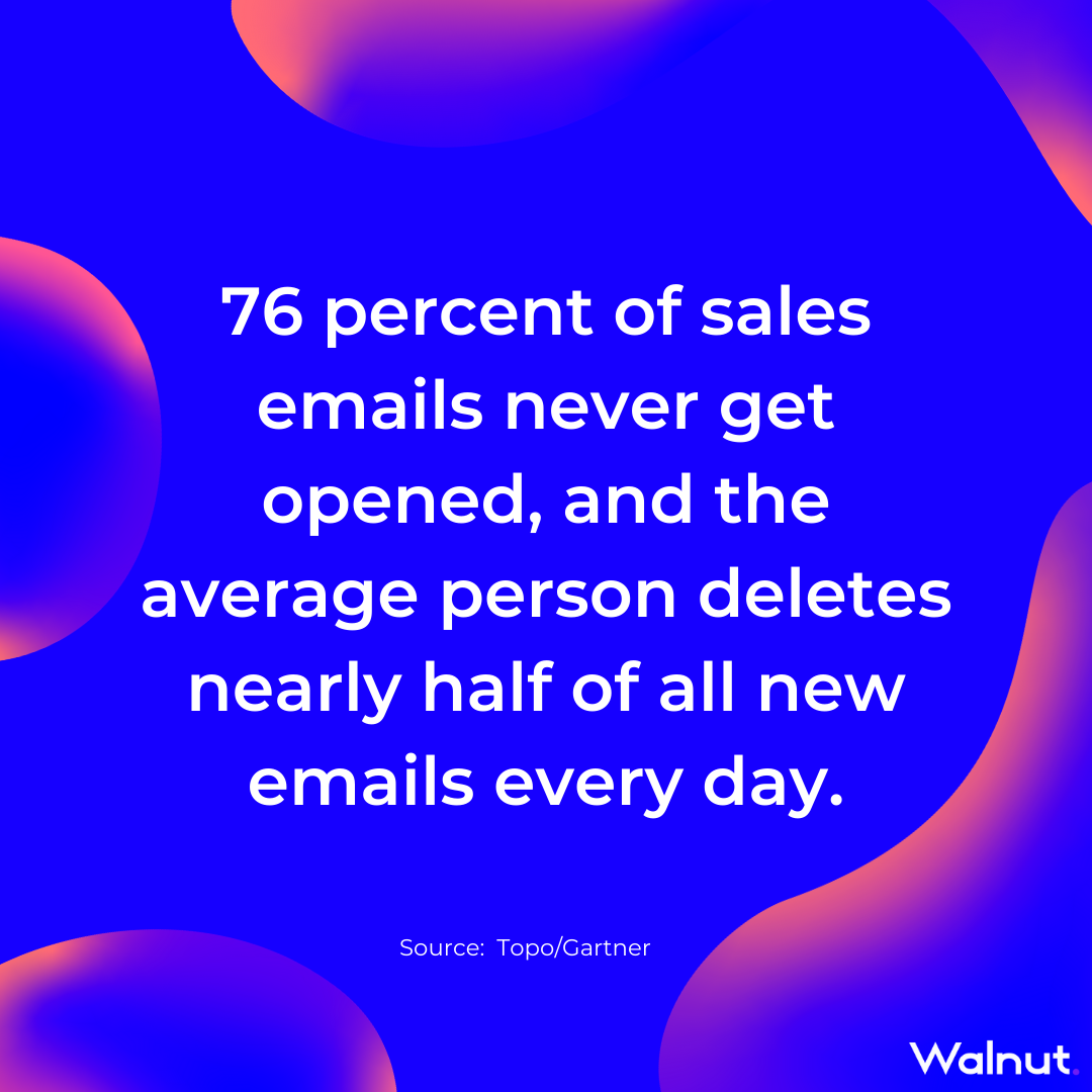 Sales Stats: Sales Email Opening