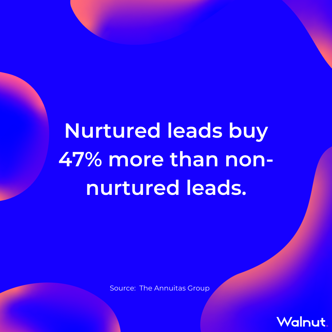 Sales Stats: Nurture leads opening rate