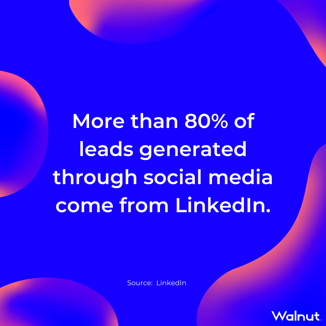 Sales Stats: LinkedIn Sales Usage B2B