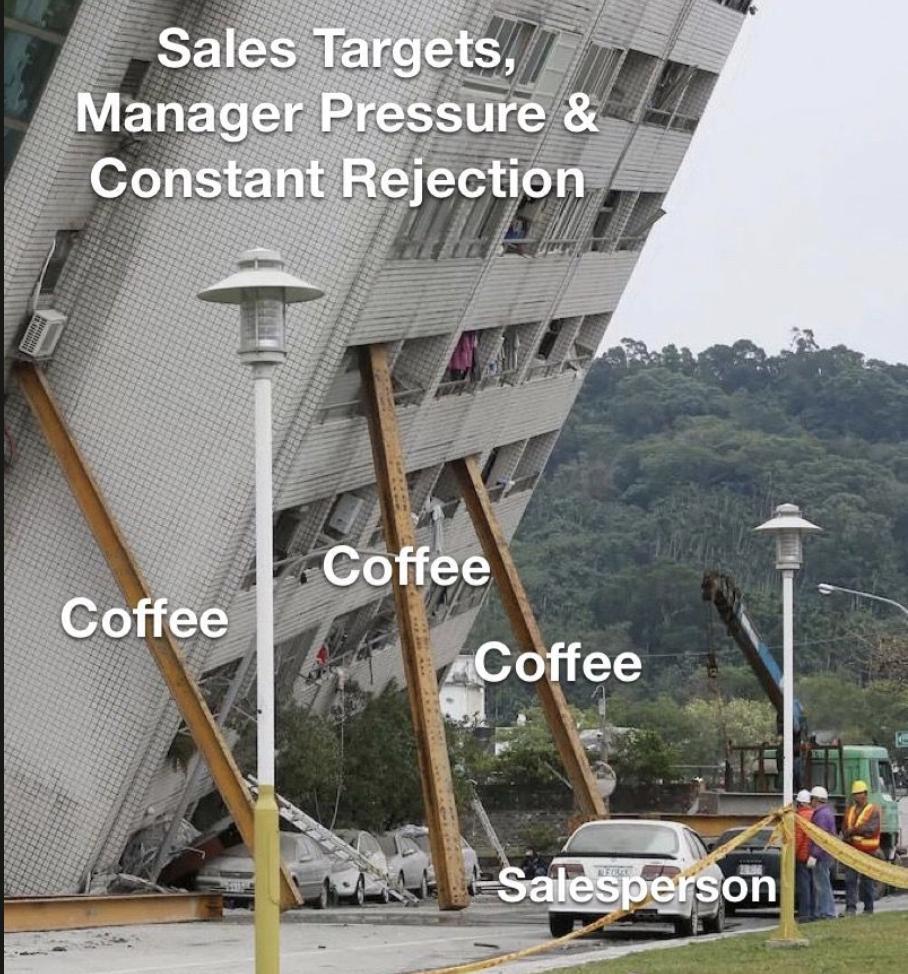 meme sales pressure