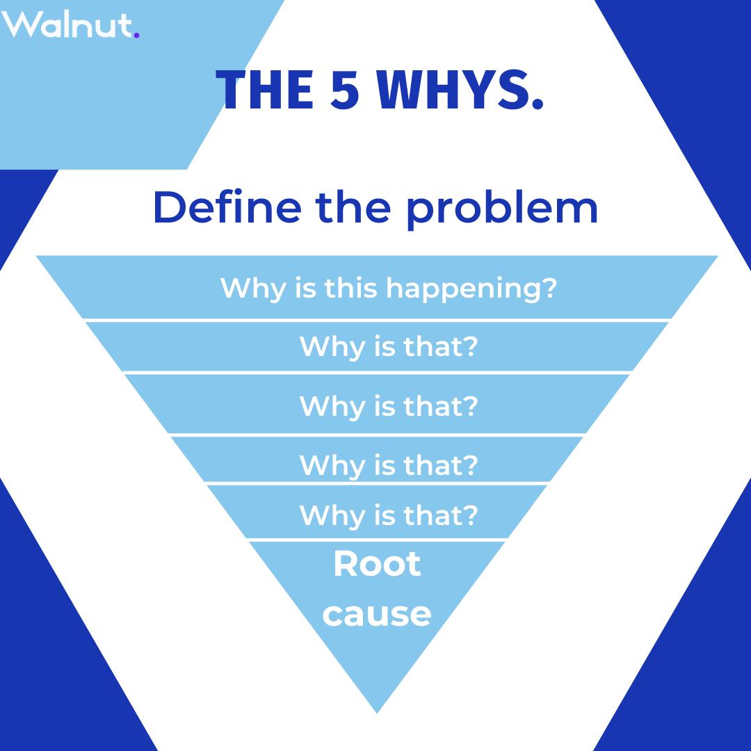 The 5 whys - Walnut.io