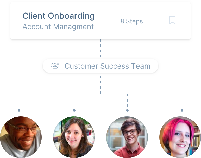 Assign your Waybook content by teams and groups
