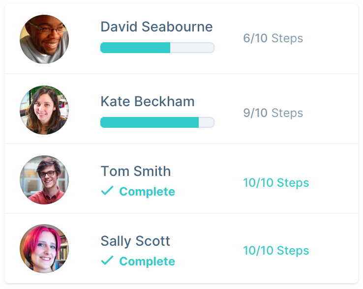 Easily track progress through your Waybook content