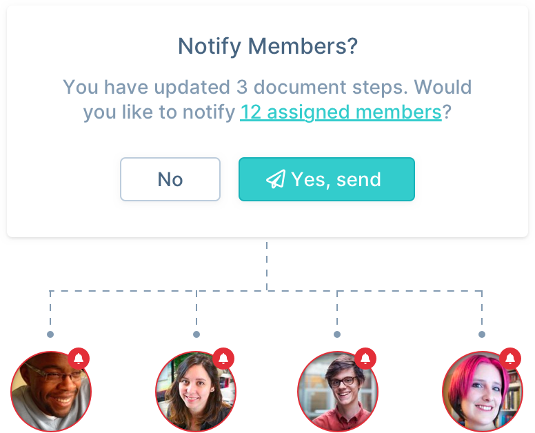 Keep your team on the same page by notifying of any changes to your content