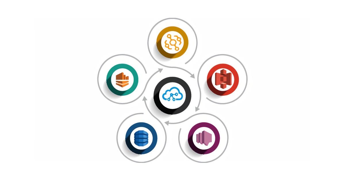 TriggerMesh Adds Integration With Amazon EventBridge