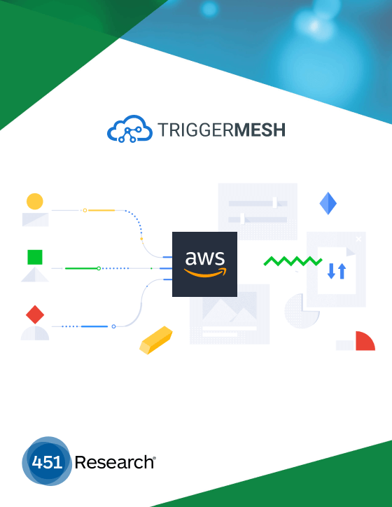 451's Take on TriggerMesh. Amazon EventBridge Integration