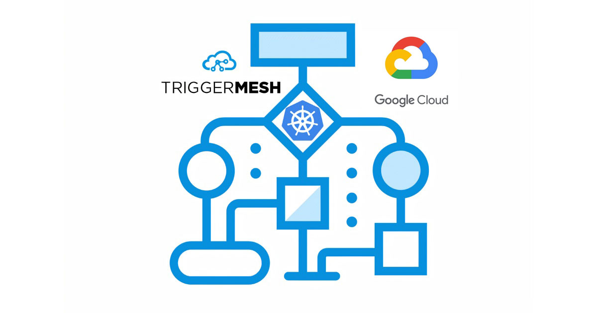 TriggerMesh Announces Partnership with Google Cloud to Automate Enterprise Workflows