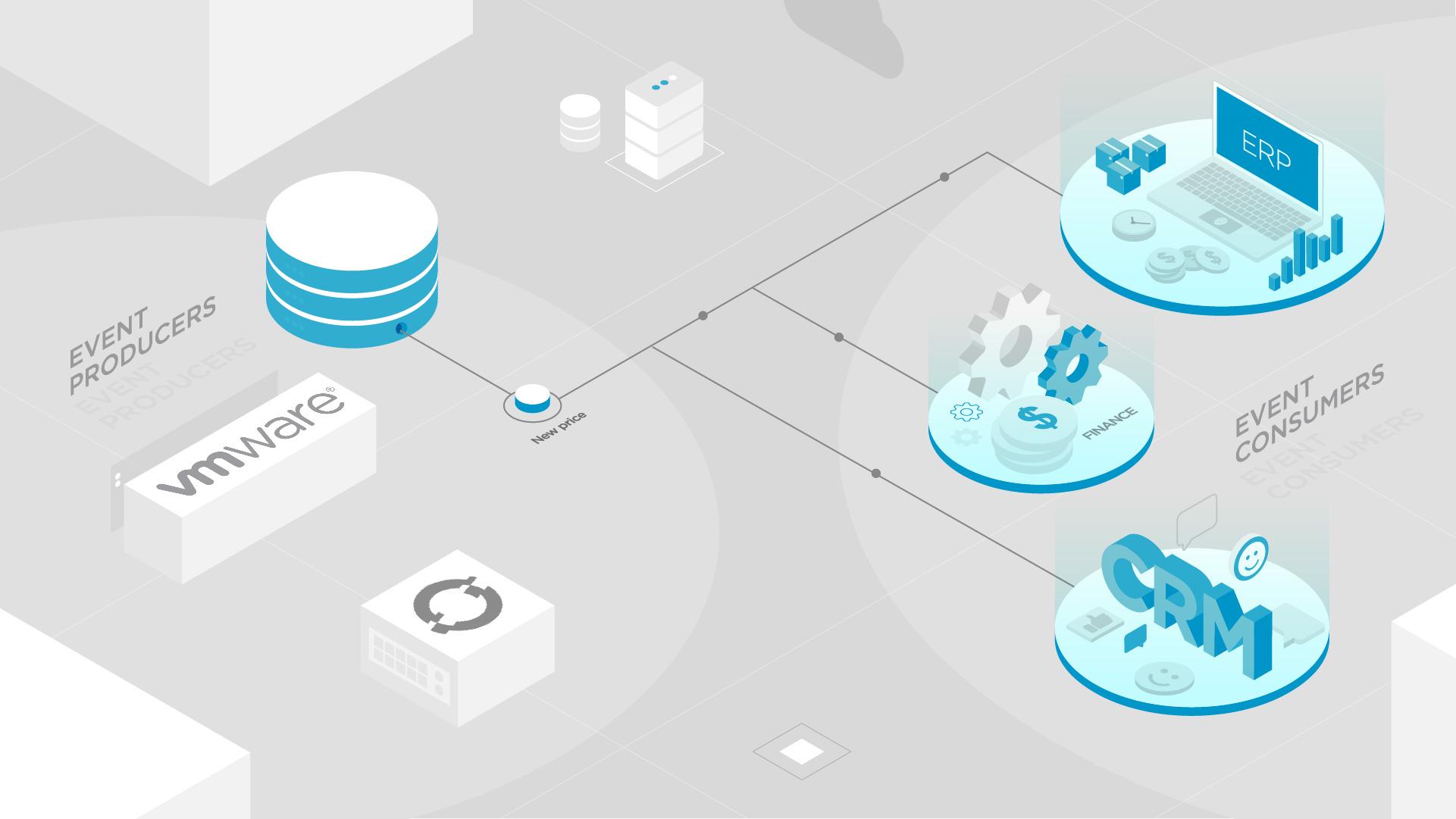 Knative-powered TriggerMesh Makes Modern Apps Serverless and Event-driven