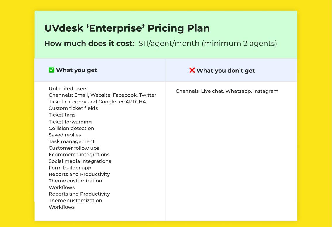 UVdesk Enterprise Plan
