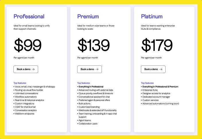 Dixa Pricing Plans