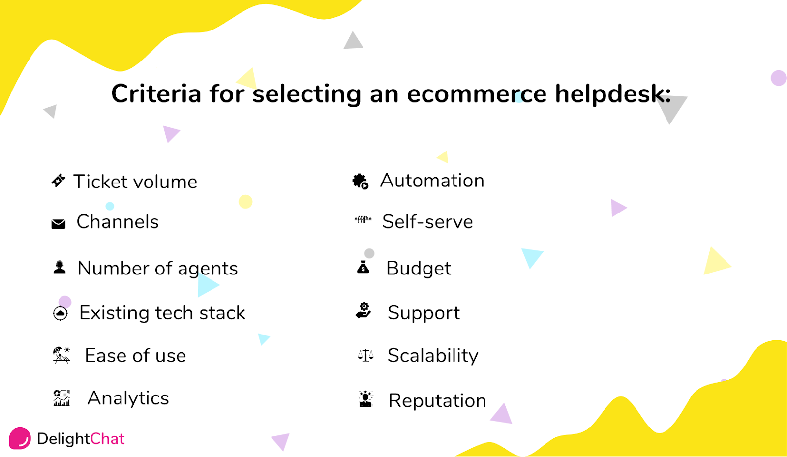 Criteria for selecting an ecommerce helpdesk for your store