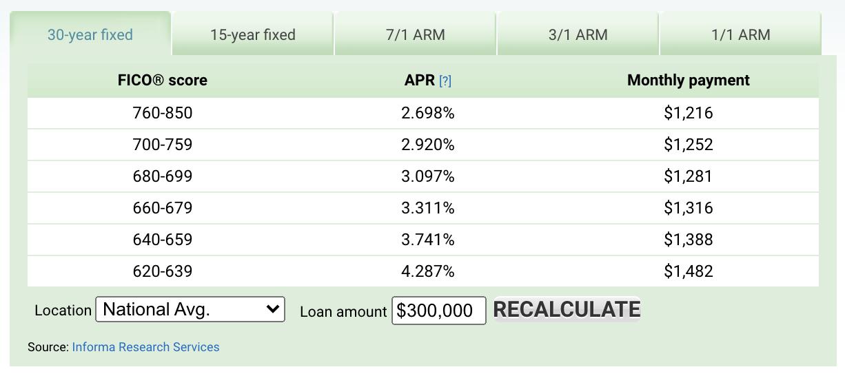 mortgage rate calculator screenshot