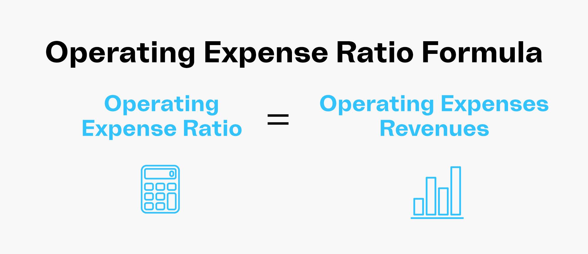 Operating Expense Ratio Formula