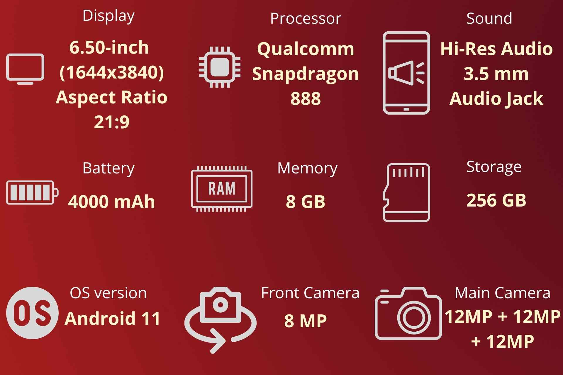 Sony Xperia 1 iii technical specifications and details.