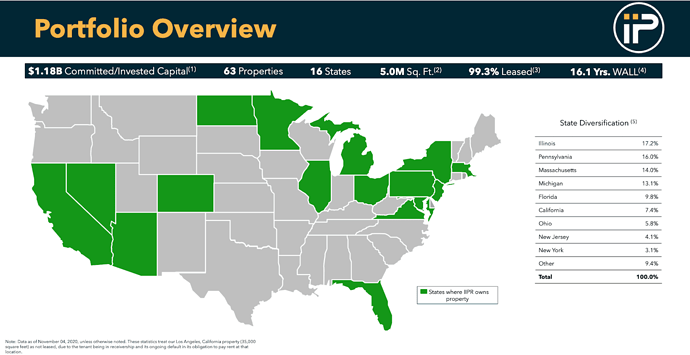 IIPR map graphic cannabis sector investing blog Pynk community