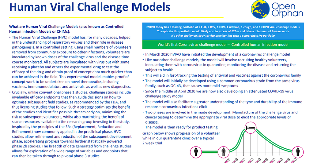 open-orphan-human-viral-challenge-models