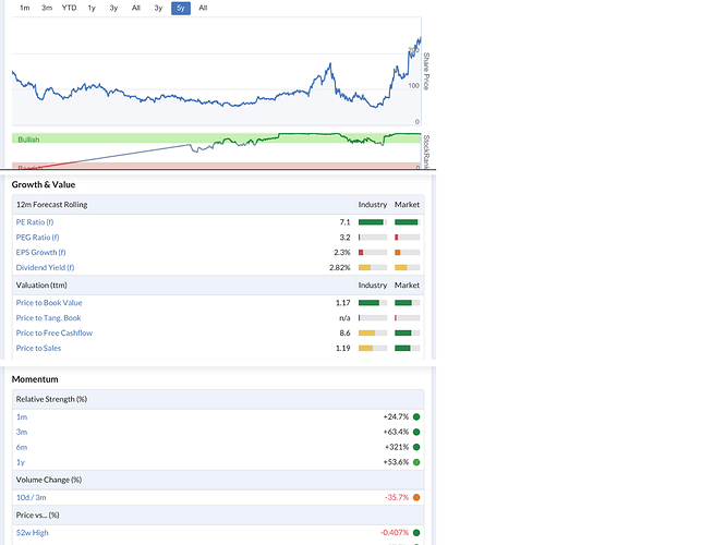 financials for REACH PLC analysis Pynk community