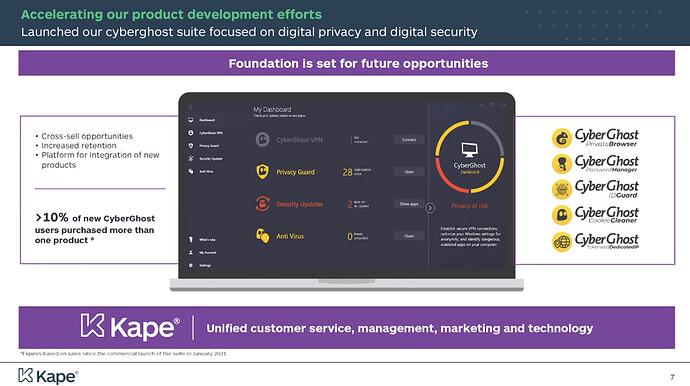 Pynk Community Post - Kape CyberGhost Suite