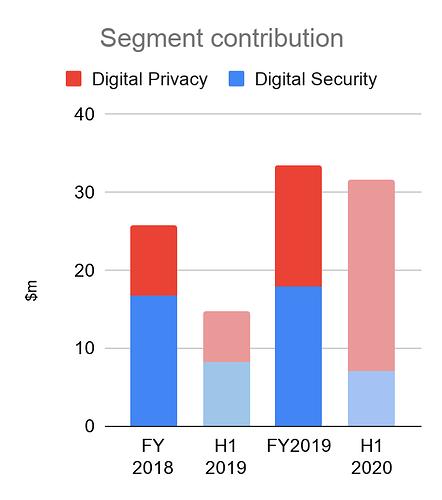 Pynk Community Post - Kape Research Stats III