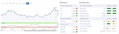 Pynk Community - Litigation Capital Management Price Performance