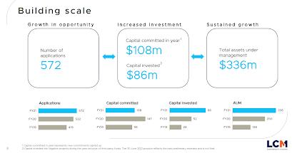 Pynk Community - Litigation Capital Management Building Scale