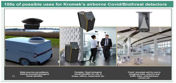 Pynk Community - Kromek Use Cases