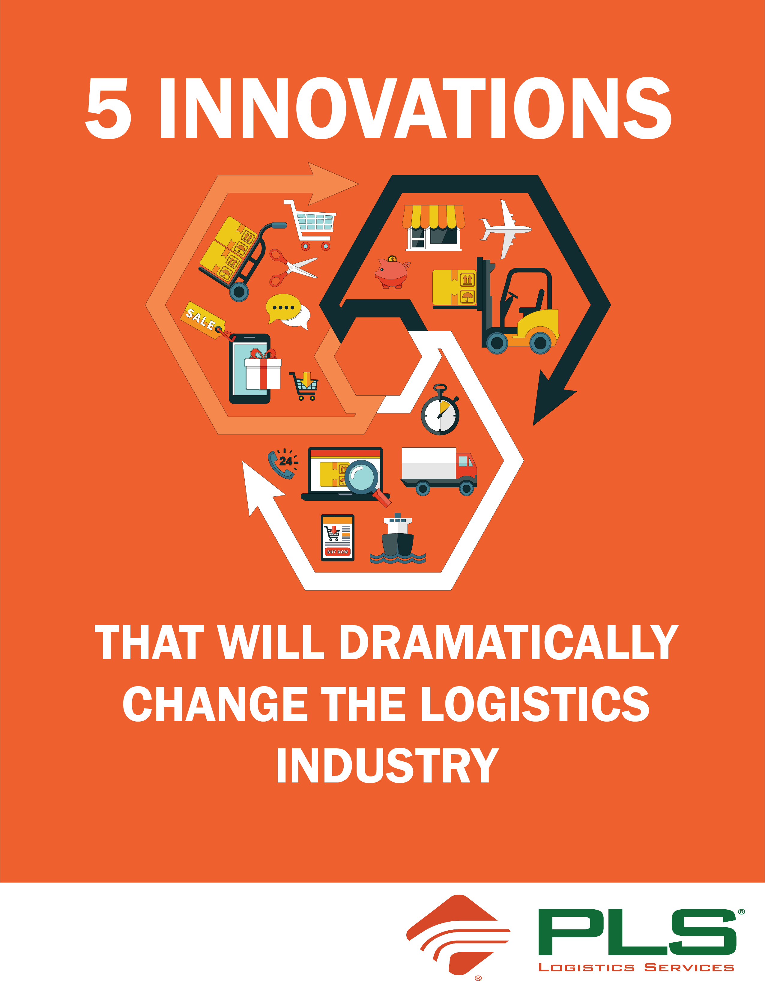 5 Innovations That Will Dramatically Change The Logistics Industry