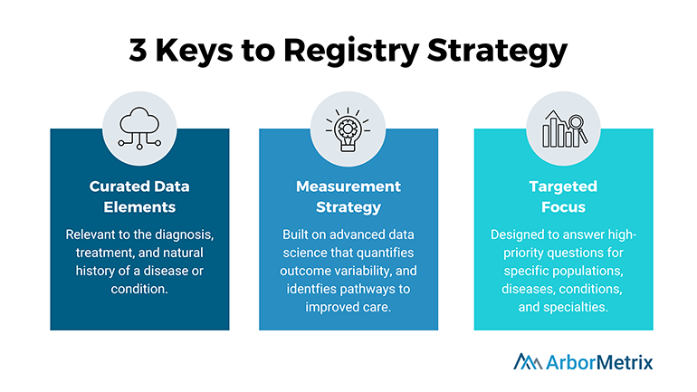 3-Elements-of-Registry-Strategy
