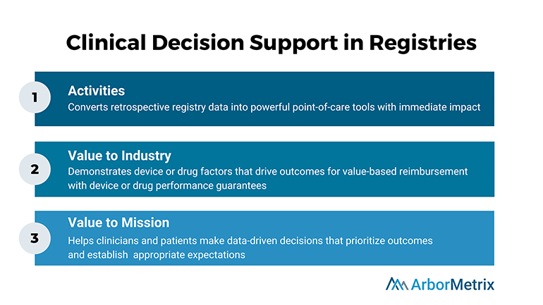 Clinical-Decision-Support-Registries