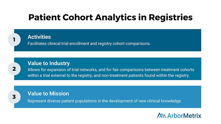 Patient-Cohort-Analytics
