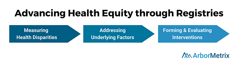 Health-Equity-770px