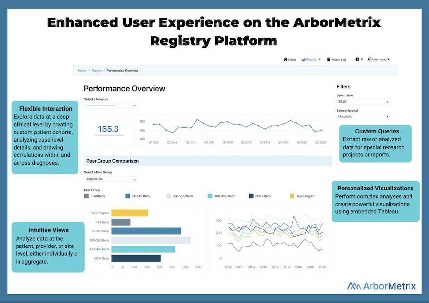 Registry Platform UX