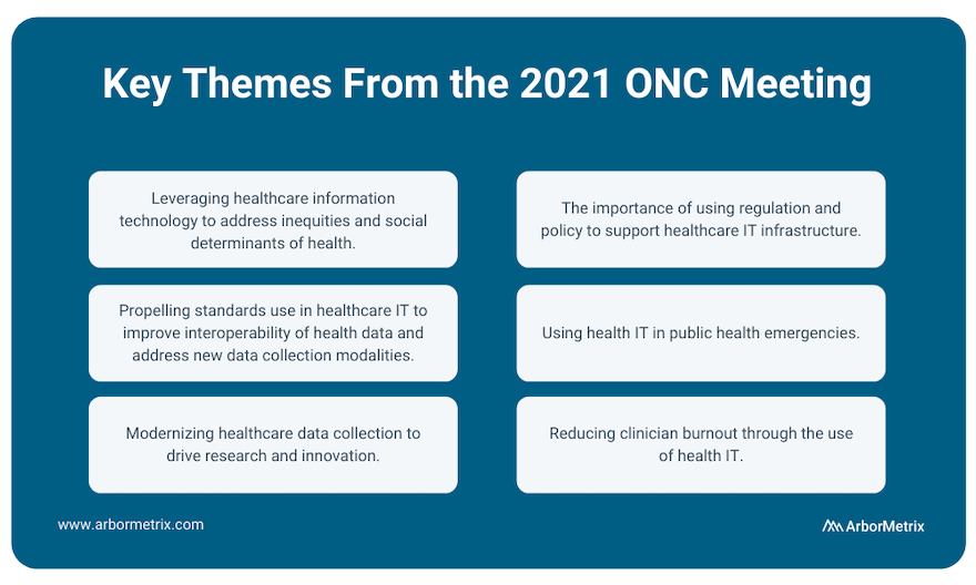 ONC Annual Meeting Themes 2021