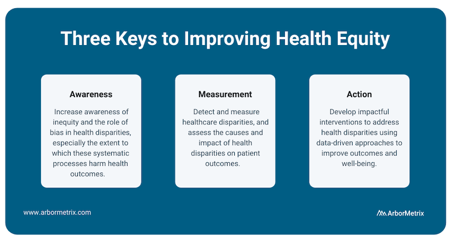CMSS Health Equity