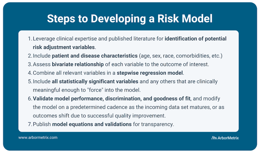 Steps to Developing a Risk Model