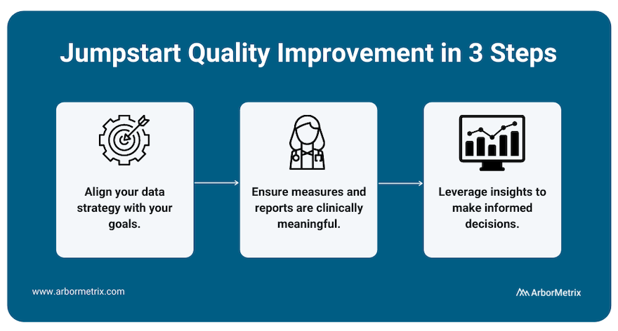 3 steps to quality improvement