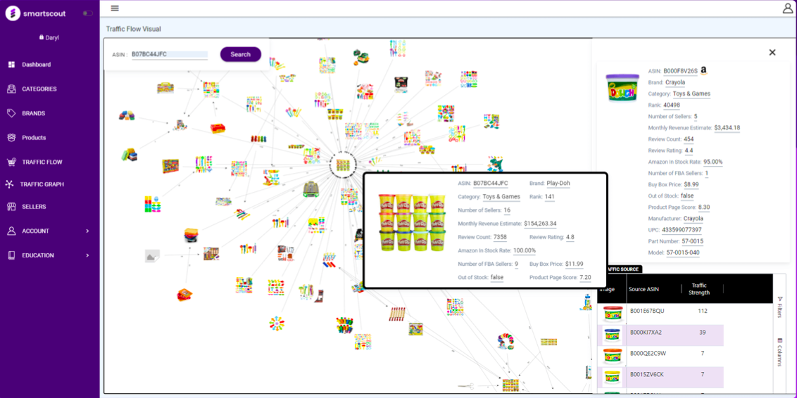 SmartScout Traffic Graph