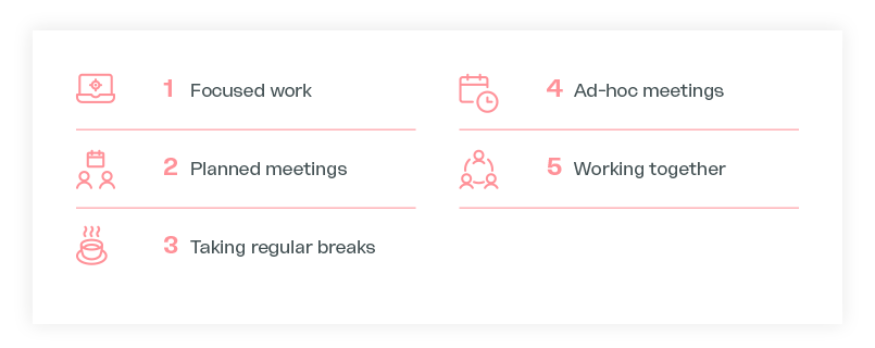 The five basis elements of a smart office