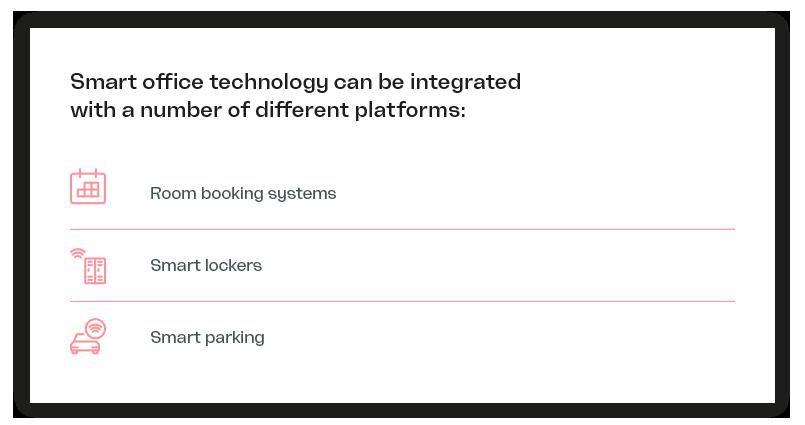 How Smart technology platforms integrate