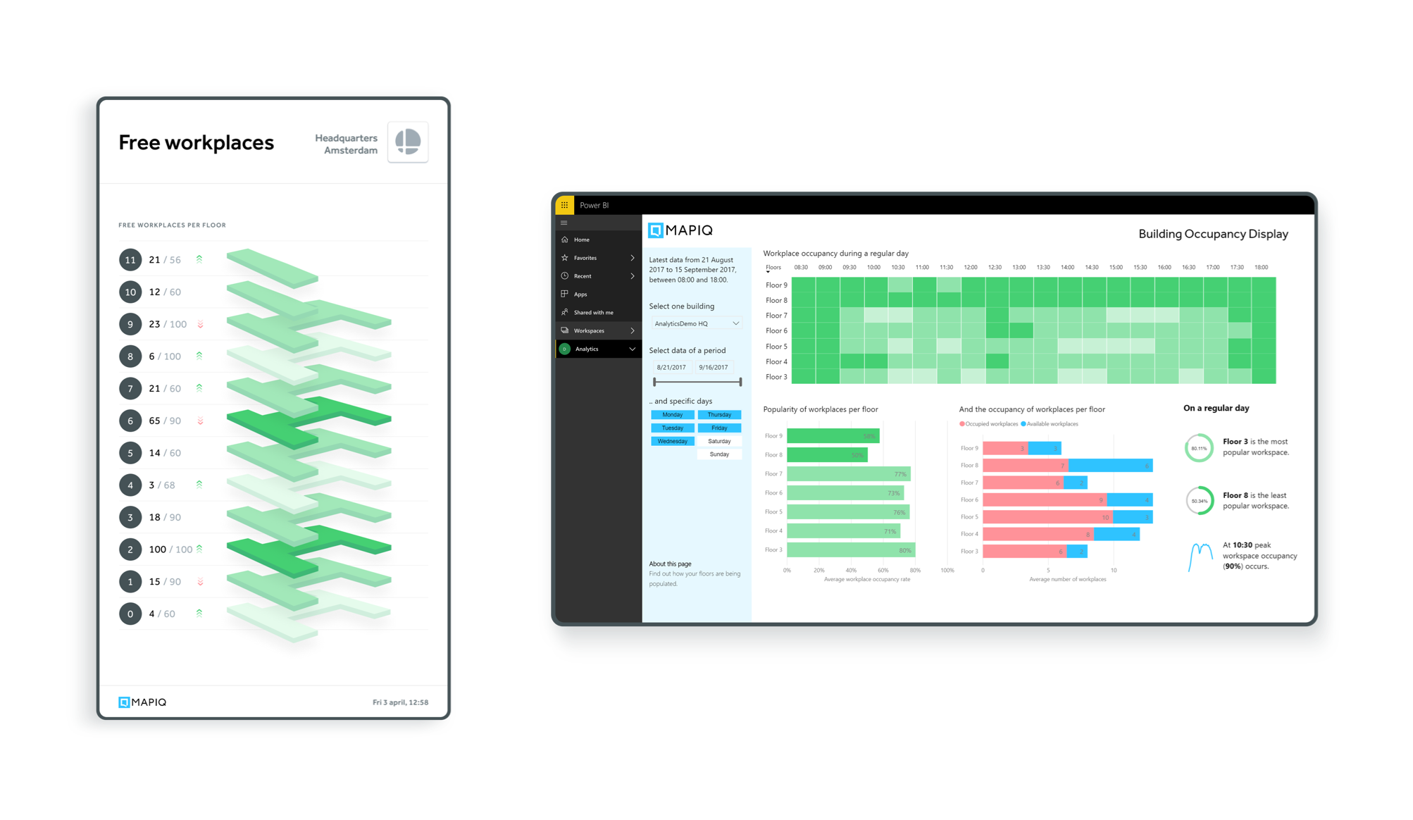 With office heatmaps you can see how employees are spread in your office throughout the day.